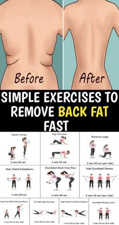 To Make Pores Disappear With Only 1 Ingredient Naturally How To Tone Upper Body Remove Back Fat With These Amazing Exercises . -How To Tone Upper Body Remove Back Fat With These Amazing Exercises . Fitness Workouts, Gym Workout Videos, Gym Workout For Beginners, Fitness Workout For Women, Easy Workouts, Yoga Fitness, Fitness Motivation, Fitness Plan, Physical Fitness