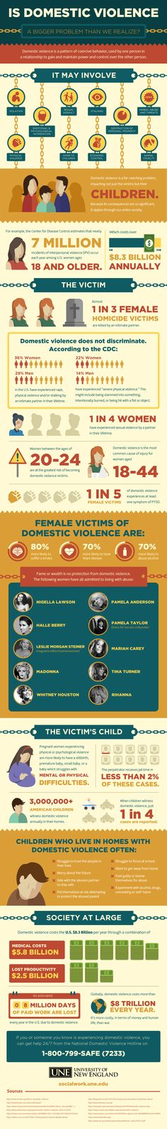 Is Domestic Violence a Bigger Problem Than We Realize? #Infographic #DomesticViolence