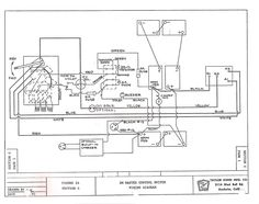 Pin by Krit Sup on Harley Davidson Wiring Diagram
