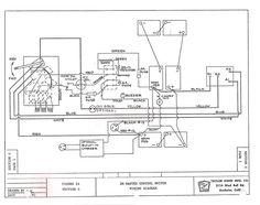 pin by krit sup on harley davidson wiring diagram. Black Bedroom Furniture Sets. Home Design Ideas