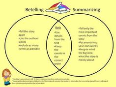 This freebie is meant to help readers distinguish between retelling and summarizing fiction text. Retelling is great for s. Reading Lessons, Reading Resources, Reading Activities, Teaching Reading, Reading Skills, Learning, Comprehension Strategies, Reading Strategies, Reading Comprehension
