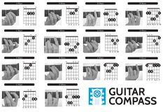 Beginner Guitar Chords Chrart