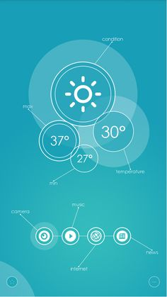UCCW CIRCLE WIDGET Android APP