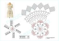 Tina's handicraft : crochet dress with square &circular motifs