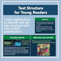 Text Structure for Young Readers Text Structures, Transition Words, Digital Text, Compare And Contrast, Cause And Effect, Problem And Solution, Texts, Presentation, Students