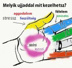 Mutatóujjaddal pl. hátfájás (is).Egy másik ujjad segít megszabadulni a szorongástól, gyomor problémáktól, stb.
