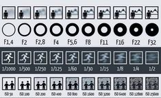 Completo curso de fotografía digital en una sola imagen