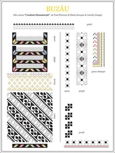 Semne Cusute: model de ie din BUZAU Folk Embroidery, Shirt Embroidery, Learn Embroidery, Embroidery Stitches, Embroidery Patterns, Cross Stitch Patterns, Knitting Patterns, Beading Patterns, Sewing
