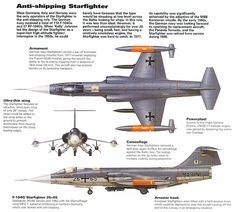 The skin is based on F-104G Starfighter, 26+65 that served with the Marineflieger wing MFG 1. Based at Schleswig in nothern German which was tasked with performing an anti-shipping role in the Baltic sea.