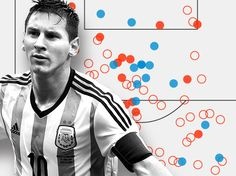 In remembering Messi's time on Argentina here's one of my favorite articles of all time. http://ift.tt/1k9pH8L Love #sport follow #sports on @cutephonecases