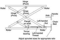 Note that I specified a left-handed thread for ergonomic reasons: turning the…