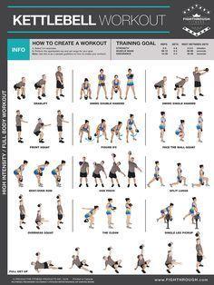 Kettlebell Workout | Posted By: CustomWeightLossProgram.com