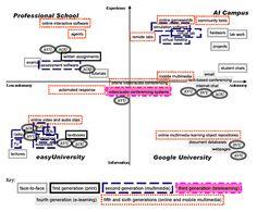 Aczel ICT TAL Future scenarios by psychemedia, via Flickr