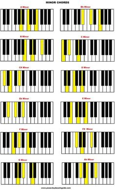 Learn how to build piano chords here. Free chord charts.