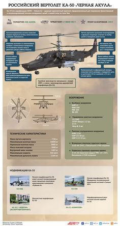 Military Helicopter, Military Aircraft, Technical Illustration, Aerospace Engineering, Army Vehicles, Aircraft Design, Red Army, Military Weapons, German Army