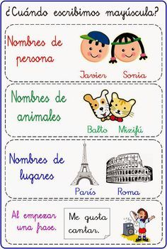 When it comes to learning any language, most of us want to learn it as quickly as possible. Dual Language Classroom, Bilingual Classroom, Bilingual Education, Spanish Classroom, Spanish Lessons For Kids, Spanish Teaching Resources, Spanish Lesson Plans, Spanish Worksheets, Language Activities