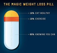 the candy corn of weight loss: knowing you can do it!