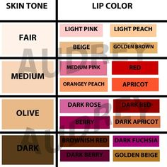 Lip colors for your skin tone- great for when Liv wears lipstick and I have no idea what to pick!