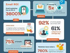 """Very interesting 👍  #EmailMarketing #DigitalMarketing #MarketingStrategy #Marketing #Campaign #Benefits #ROI #Conversion #Profit #Business #B2B #B2C #Statistics #Stats #Data #Groupmail #fff #lfl"" by @groupmail_. #sem #communitymanager #redessociales #website #web #google #salesfunnel #webmarketing #listbuilding #makingmoney #biztip #marketinglife #smtips #instagramforbusiness #smallbusinessowner #blog #fashionblog #bloggers #blogging #instablog #beautyblogger #styleblogger #blogueira…"