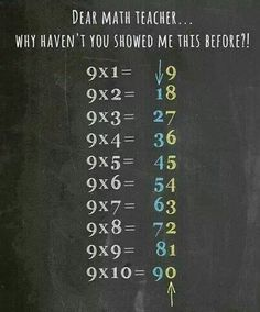 CAW5, multiplication table trick for 9s