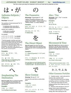 Japanese particles will eventually frustrate all Japanese language learners. So, we made a cheatsheet to help you with the most common Japanese particles. Japanese Grammar, Japanese Phrases, Japanese Kanji, Japanese School, Japanese Sentences, Japanese Quotes, Hiragana, Language Study, Learn A New Language