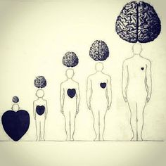 Heart and brain Realität des Lebens - Anything else - Karikatur Area Satire, Reality Of Life, Reality Quotes, Life Quotes, Pictures With Deep Meaning, Satirical Illustrations, Meaningful Pictures, Deep Art, Motto