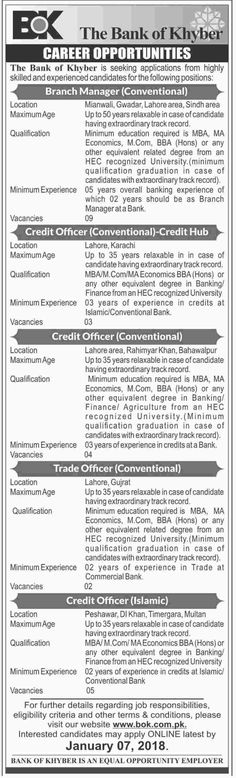 Punjab Industrial Estate Development And Management Company PIEDMC - logistics officer job description