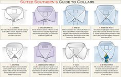 Guide To Collars