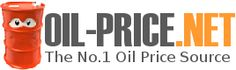Codigo para el tablero de control para el precio del petroleo