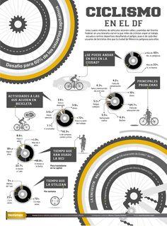 ciclismo urbano en el DF, según Notimex.