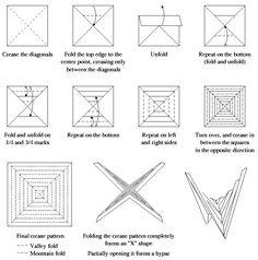 En el blog Origami Tessellations se puede aprender a doblar diferentes figuras: muchas de ellas son superficies y a través del plegado es fácil entender distintas propiedades matemáticas de esos ob...