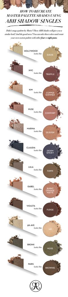 Beyond the Brow | Official Blog of Anastasia Beverly Hills - Master Palette by Mario Dupes