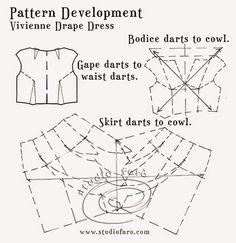 well-suited: Pattern Puzzle - Vivienne Drape Dress