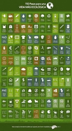 110 pasos para una vida mas ecologica #infografia #infographic#medioambiente