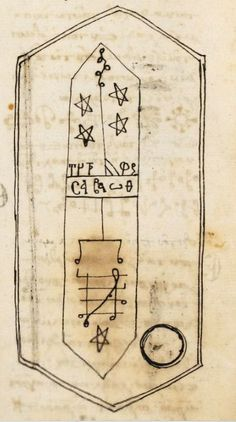 The Key of Solomon is a grimoire incorrectly attributed to King Solomon. It probably dates back to the 14th or 15th century Italian Renaissance. It presents a typical example of Renaissance magic. Many such grimoires attributed to King Solomon were written in this period, ultimately influenced by earlier (High Medieval) works of Jewish kabbalists and Arab alchemists, which in turn hark back to Greco-Roman magic of Late Antiquity.