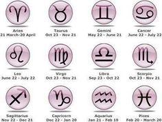 birth signs