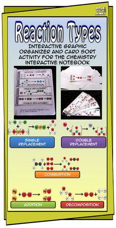 Physical Science Coloring Worksheets Lovely Reaction Types Graphic organizer and Card sort for Chemistry Chemistry Classroom, Chemistry Lessons, Teaching Chemistry, Chemistry Experiments, Science Chemistry, Physical Science, Science Education, Organic Chemistry, Earth Science
