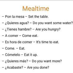 spanish language easy spanish spanish from home Spanish Vocabulary, Spanish Language Learning, Learn A New Language, Teaching Spanish, Spanish Grammar, Spanish Notes, Spanish Basics, Spanish Lessons, English Tips