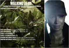The Walking Dead Infographs