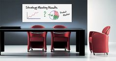 Whiteboard Dry Erase Material | Dezign With a Z