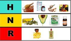 Cronograma Capilar: exemplos de Hidratação, Nutrição e Reconstrução.  http://cacheia.com/2013/11/cronograma-capilar-sos-cabelo/