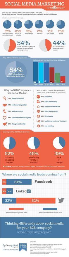 """La infografia en """"social media"""" un oportunidad de llamar la atención."""