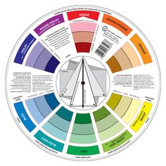 Color Wheel Tattoo Ink Make Up Pigment Accessories For Eyebrow Eyeliner Lips Permanent Makeup Cosmetics Supplies Wholesale Color Wheel Tattoo, Hair Color Wheel, Colour Pallette, Palette, Couleur Html, Wardrobe Color Guide, Color Combinations For Clothes, Bicycle Decor, Alcohol Markers