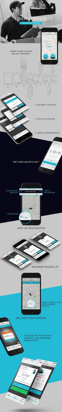 Redesign Uber Service Extension about same-day delivery service. Added my own understanding of UBER User Interface. Mobile Application Design, Mobile Web Design, Ios Design, Material Design Web, Presentation Layout, Ui Design Inspiration, User Interface Design, Site Internet, Mobile Ui