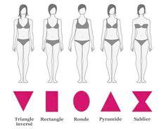 Comment choisir une jupe en fonction de sa morphologie ?
