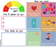 Zones Of Regulation, Education Positive, Stress, Emotion, Self Awareness, Social Skills, Self Help, Reggio, Children