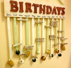 Really cute birthday sign! (And easy to change year to year!)
