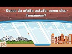 Como os gases de efeito estufa realmente funcionam? | Minuto da Terra - YouTube