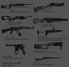 postapocalyptic weapons