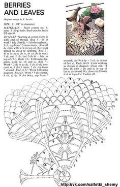 Best 12 Crochetpedia: Crochet Women's Wear Tops with Patterns – SkillOfKing. Crochet Doily Diagram, Crochet Doily Patterns, Thread Crochet, Filet Crochet, Crochet Motif, Crochet Stitches, Crochet Dollies, Crochet Granny, Crochet Sunflower